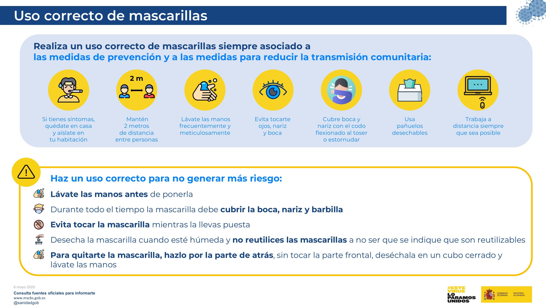 INFORMACIÓN SOBRE EL USO OBLIGATORIO DE MASCARILLAS A PARTIR DEL 21 DE MAYO